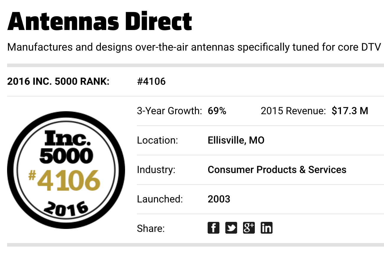 Antennas Direct in inc 5000